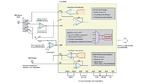 An den Mikrocontroller ADuCM355 lässt sich eine pH-Sonde mit integriertem Temperatursensor anschließen.