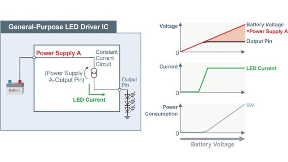 Allgemeiner LED-Treiber-IC und seine Charakteristiken.
