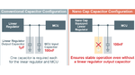 Nano-Cap-Technologie verkürzt Stückliste