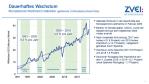 Mikroelektronik-Trendanalyse bis 2024 – Bild 1....