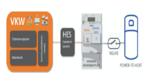 Smart Meter regeln Power-to-Heat-Systeme