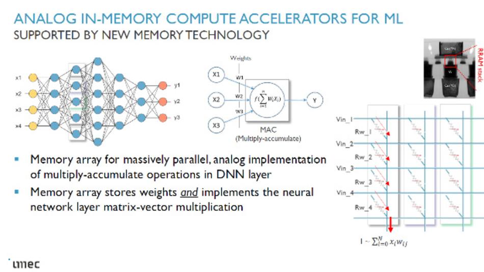 Bild 1. Neue Speichertypen wie Resistive RAM ermöglichen Analog-in-Memory-Beschleuniger für Machine Learning.