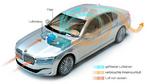 BMW rollt Nanofaser-Filtertechnologie ab Herbst 2020 aus