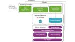 Machine Learning in der Messtechnik