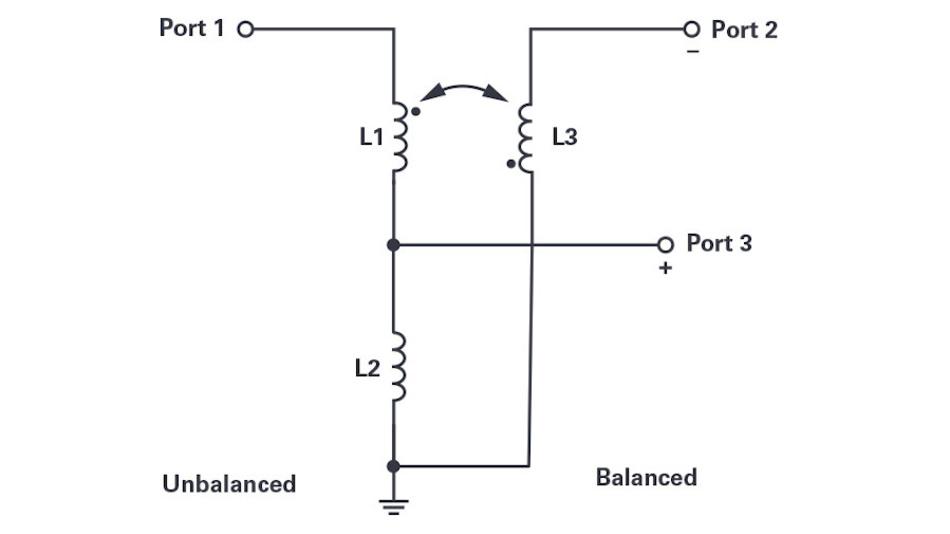 Bild 1a. Schaltung des Transformators für einen breitbandigen Ruthroff-Balun.