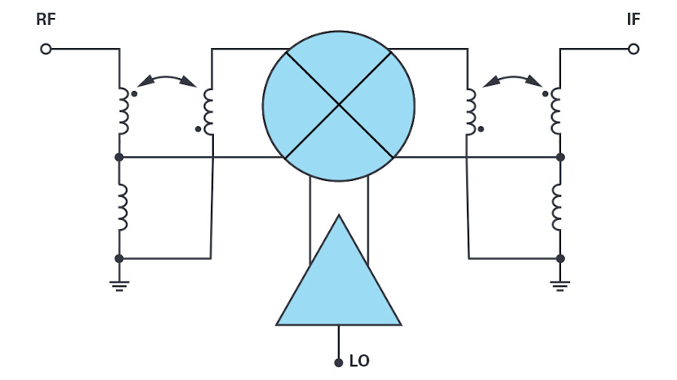 Bild 4. Schaltung des in SiGe integrierten passiven, doppelt symmetrischen Breitbandmischers.