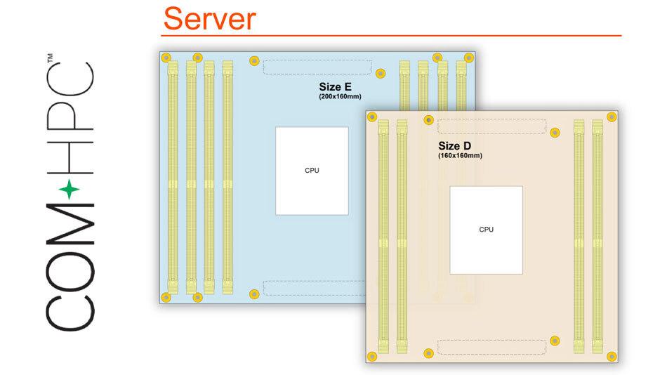 Bild 1: COM-HPC Server spezifiziert zwei unterschiedliche Größen: Size E mit Platz für bis zu acht DIMM-Sockel für aktuell 1 Terabyte RAM und den 20 Prozent kleineren Size-D-Footprint für vier DIMM-Sockel. COM HPC Server und Client nutzen zwar dieselben Steckverbinder mit 2× 400 Pins, sie sind allerdings in einem anderen Abstand zueinander angeordnet. Das verhindert Beschädigungen durch falsch gesteckte Modultypen.