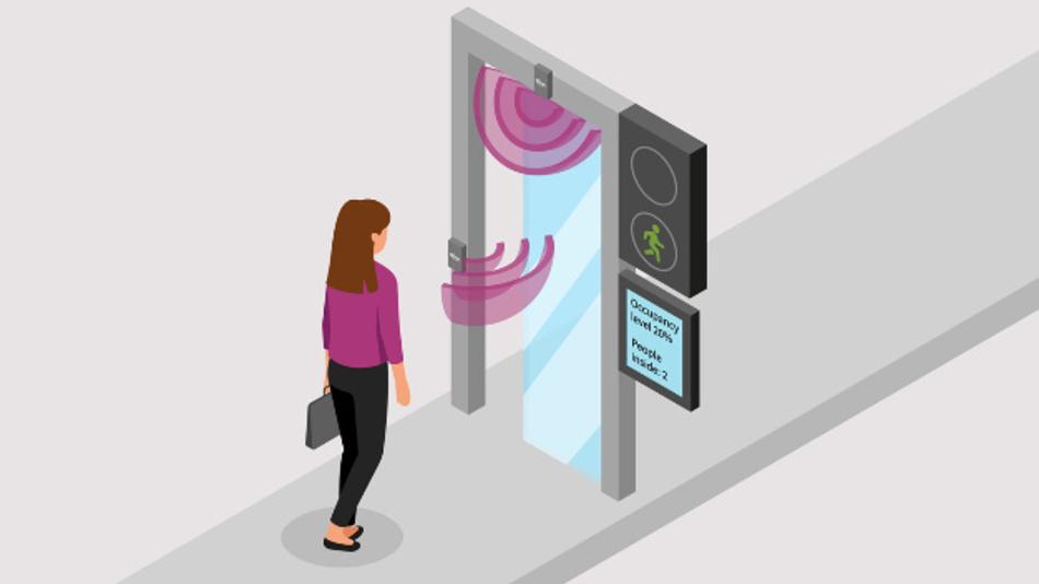 Der so genannte »Smart Entrance Counter« arbeitet mit einem kompakten Radar-Board , das mit einem 60-GHz-Radarsensor und integrierter Software Personen präzise und anonym zählt.