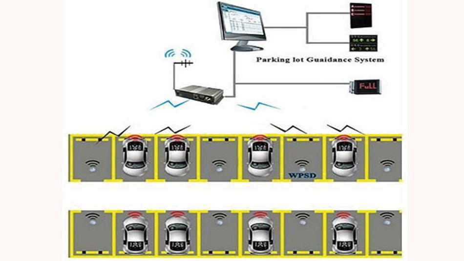 Bild 7. Ein Beleuchtungssystem mit DALI (verdrahtet) und IP500-Funknetzwerk zur Steuerung und als Backbone