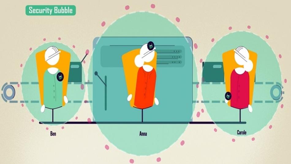 Mit der Security Bubble Covid-19 ist es ganz einfach, den gebotenen Mindestabstand einzuhalten, um andere Menschen nicht mit Keimen zu infizieren.