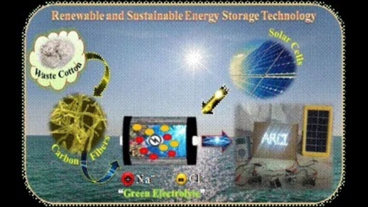 International Advanced Research Centre for Powder Metallurgy and New Materials, ARCI, Supercapacitor, Sustainability
