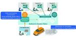 Gemeinsame Nutzung digitaler Prototypen im Cyberspace