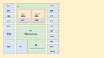 Bild 3. Der Kendryte K210 – mit zwei 64 bit RISC-V-Cores – verfügt über einen Hardwarebeschleuniger für neuronale Netzwerke, KPU (Knowledge Processing Unit) mit 0,8 TFLOPS, der Faltungsoperationen in neuronalen Netzwerken mit hoher Leistung durchführ