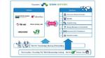 Toyota Research Institute beteiligt sich an Plattform SmartCityX