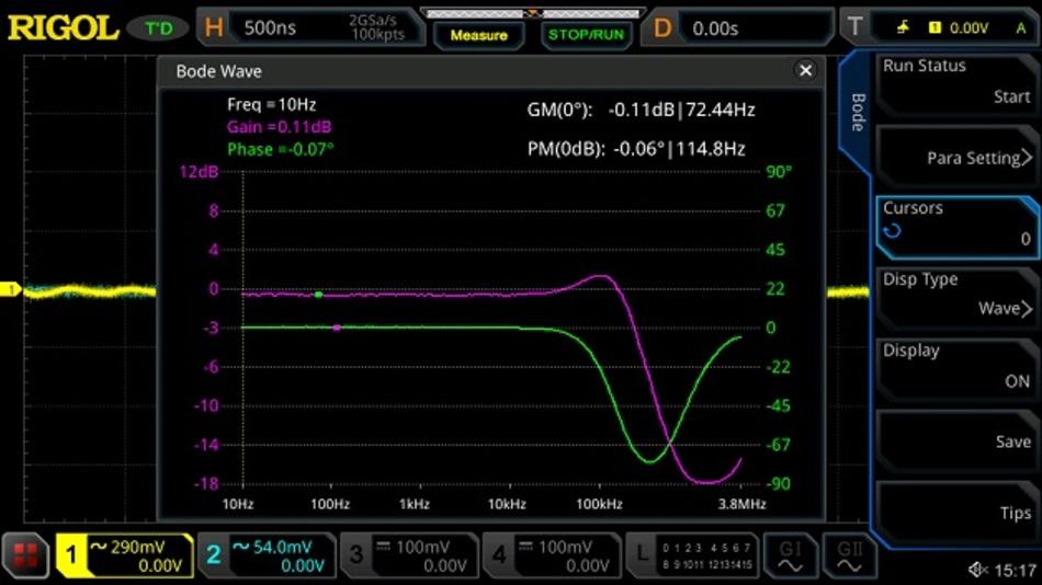 Bild 5: Beispiel Bodeplot für eine Bandpasssperre im unteren Frequenzbereich.