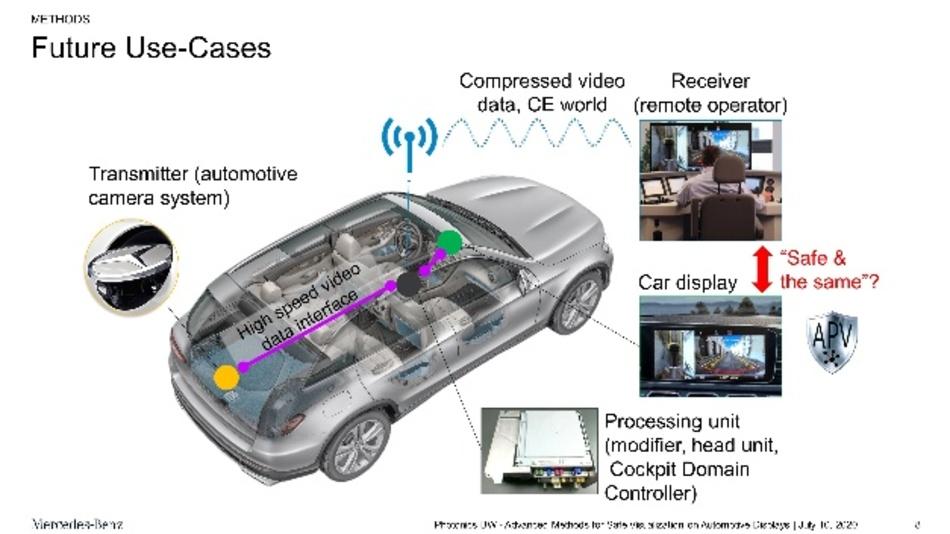 """Für das Paper """"Advanced Methods for Safe Visualization on Automotive Displays"""" hat ein Forschungsteam der Fakultät für Technik der Hochschule Pforzheim unter Leitung von Prof. Dr. Karlheinz Blankenbach den """"SID Distinguished Paper Award"""" erhalten. Die Arbeit entstand in Kooperation mit Mercedes-Benz."""