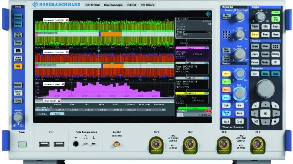 Die Software-Option R&S RTx-K35 für das Oszilloskop R&S RTO unterstützt Latenzmessungen mit hoher Präzision