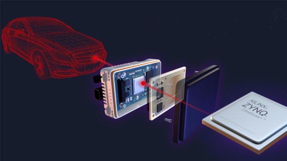 Xilinx und Continental arbeiten gemeinsam am 4D-Imaging-Radar für das automatisierte Fahren.