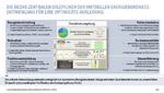 Bild 2. Bei BMW sieht man die virtuelle Entwicklung eines Energiebordnetzes als unvermeidbar an. Das Referenten-Duo Dr. Christoph Weissinger und Stefan Schwimmbeck haben dazu sechs zentrale Disziplinen der virtuellen Energiebordnetz-Entwicklung für e