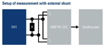 Messaufbau mit externem Shunt