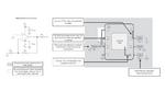 Bild 4. Diese Layout-Richtlinien für den Operationsverstärker OPA855 sind allgemeingültig. Sie lassen sich auf beliebige Leiterplatten für schnelle Verstärker übertragen.
