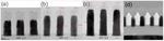 Semi-Damaszen-Strukturen ermöglichen Drähte mit hohem Querschnittsverhältnis (aspect ratio) (a-c) und Luftspalte hoher Dichte (d).