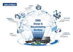 Advantech beschäftigt rund 550 Mitarbeiter in Europa. Die kundenspezifische Entwicklung läuft im Design & Manufacturing Service am Standort in Germering bei München zusammen.