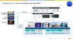 NXP und Arm mit gemeinsamer NPU-Entwicklung