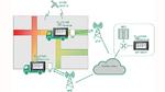 """Erstellung einer Heatmap für URLLC-Latenz und Zuverlässigkeit unter Verwendung von Netzwerktestern. Die Bezeichnung gNB steht für """"Next Generation Node B"""" und bezeichnet das 5G-Äquivalent einer Basisstation"""
