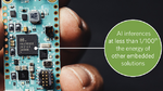 KI-Beschleuniger-Mikrocontroller für batteriebetriebene Geräte MAX78000 von Maxim Integrated