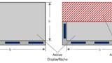 Bild 3. Der horizontale Schnitt bei einem 'Half size' Display