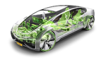 Continental initiiert »Carbon Neutral for Emission Free Vehicles«