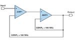 Bild 3. Kombinierter Verstärker aus zwei Operationsverstärkern mit gleichem Verstärkungs-Bandbreite-Produkt und einem Verstärkungsfaktor von Eins.