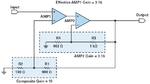 Bild 5: Kombinierter Verstärker, beschaltet für einen Verstärkungsfaktor von Zehn. Die Widerstände sind so gewählt, dass beide Operationsverstärker mit dem gleichen Verstärkungsfaktor arbeiten.