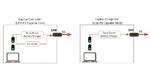 Renesas Electronics, USB-C, FRS