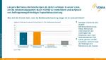 VDMA-Blitzumfrage zur Eindämmung von COVID-19: Betriebsunterbrechungen zur Minderung der Ansteckungsgefahr aber auch wegen geringer Auslastung.