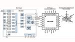 Der Beschleunigungssensor MPU6050 von TDK InvenSense bietet die notwendige Funktion und Leistung für die Bauwerkssensorik