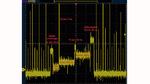 ie Stromaufnahme eines Funksensorknotens nach Bild 9 über einen kompletten Zyklus mit den signifikanten Stufen.