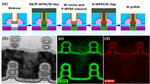 NMOS-on-PMOS-Transistoren, die aus mehreren selbstausgerichteten, gestapelten Nanobändern (Nanoribbons) aufgebaut sind.