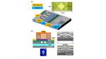 In einem spät eingereichten Paper berichteten Samsung-Forscher über den ersten Ein-Chip-Lidar-Scanner. a) Mikroskopische Aufnahme des 32-Kanal-Scanners, b) III/V-on-Si-Bauelement (abstimmbare Laserdiode und optischer Verstärker).