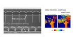 Hochauflösender CMOS-Sensor für indirekte Laufzeitmessungen. Schnitt durch den 1,2 MPixel GAPD (gate-assisted photonic demodulator).
