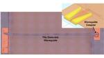 Lithografisch definierte organische Substrate für HF: THz-tauglicher dielektrischer Wellenleiter.