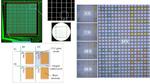 Großflächige Aktiv-Matrix-Mikrofluidik-Plattform: Bild, Layout und Pixel-Schaltplan der Aktivmatrix Electrowetting-on-Dielectric (AM-EWOD) Einheit (links) und digitale Tröpfchen bilden 'IEDM' auf der AM-EWOD-Einheit (rechts).