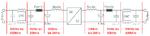 Blockschaltbild der Filterelemente für je drei verschiedene Frequenzbereiche.