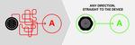 Der 360-Grad-Steckmechanismus verhindert Kabelsalat und sorgt für eine optimale Kabelführung.