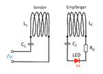 Wireless Stromversorgung Ladegräte