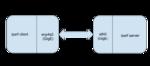 Bild 1 Linux-Systeme tracen