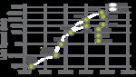 Ethernet-Roadmap