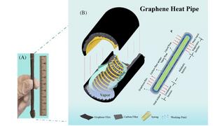 Heat Pipe, Chalmers, Graphene