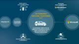 Der Volkswagen-Konzern und Microsoft wollen gemeinsam die Entwicklung des automatisierten Fahrens beschleunigen.
